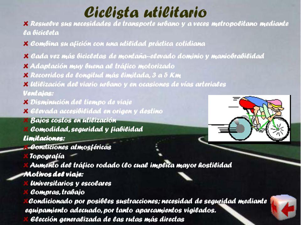 Ciclista deportivo y cicloturista Bicicleta de carreras o mountain bike Elevado grado de habilidad y experiencia Recorrido medio de 40 a 100 km para b