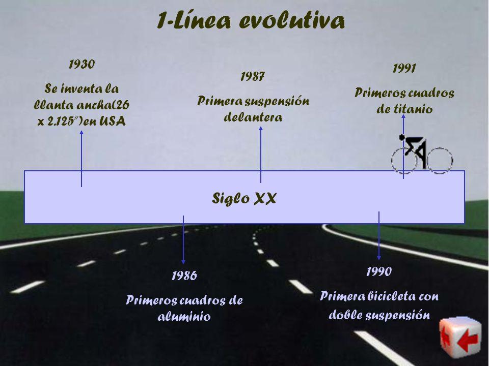Presiona la línea evolutiva para pasar los siglos siguientes 1-Línea evolutiva Siglo XVSiglo XVISiglo XVIISiglo XVIII Aparecen los primeros dibujos y