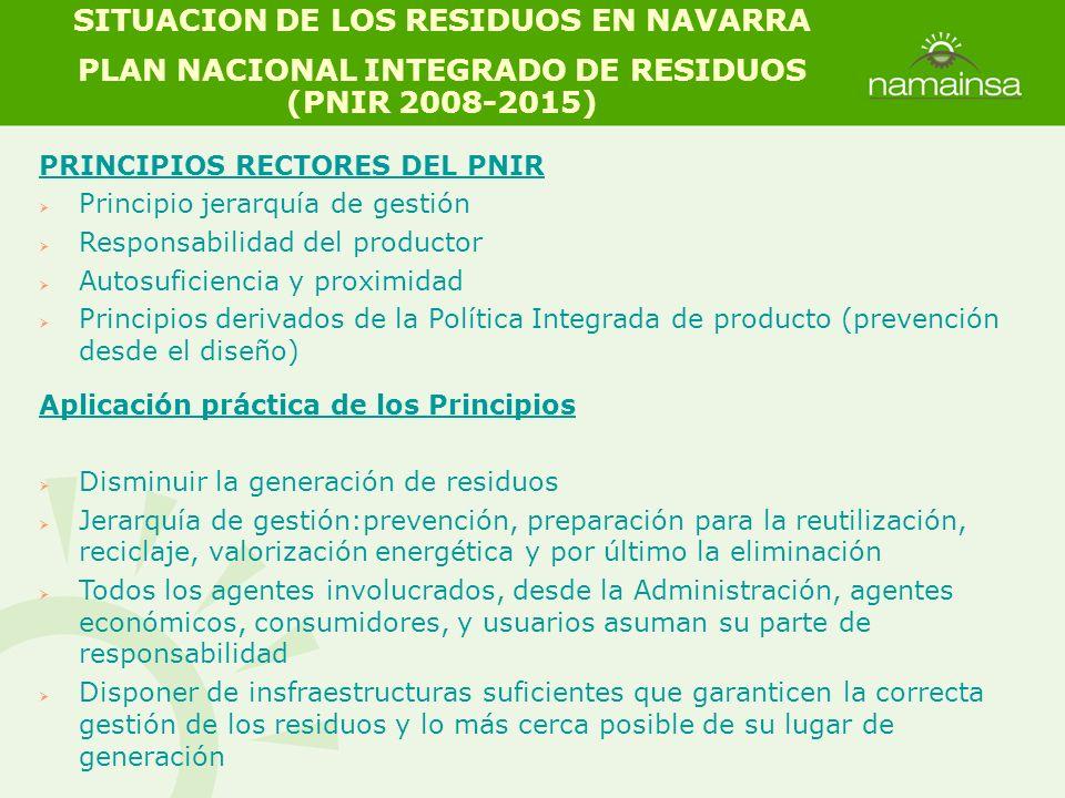 SITUACION DE LOS RESIDUOS EN NAVARRA PLAN NACIONAL INTEGRADO DE RESIDUOS (PNIR 2008-2015) PRINCIPIOS RECTORES DEL PNIR Principio jerarquía de gestión