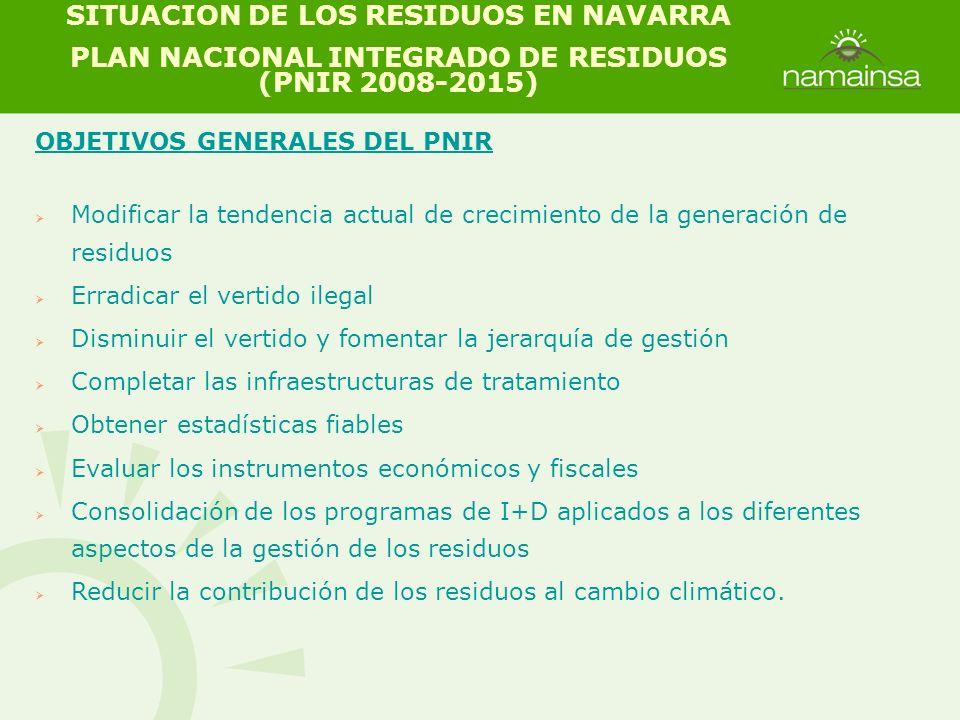 SITUACION DE LOS RESIDUOS EN NAVARRA PLAN NACIONAL INTEGRADO DE RESIDUOS (PNIR 2008-2015) OBJETIVOS GENERALES DEL PNIR Modificar la tendencia actual d