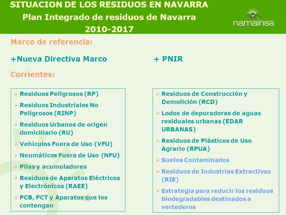 Marco de referencia: +Nueva Directiva Marco + PNIR Corrientes: Residuos Peligrosos (RP) Residuos Industriales No Peligrosos (RINP) Residuos Urbanos de
