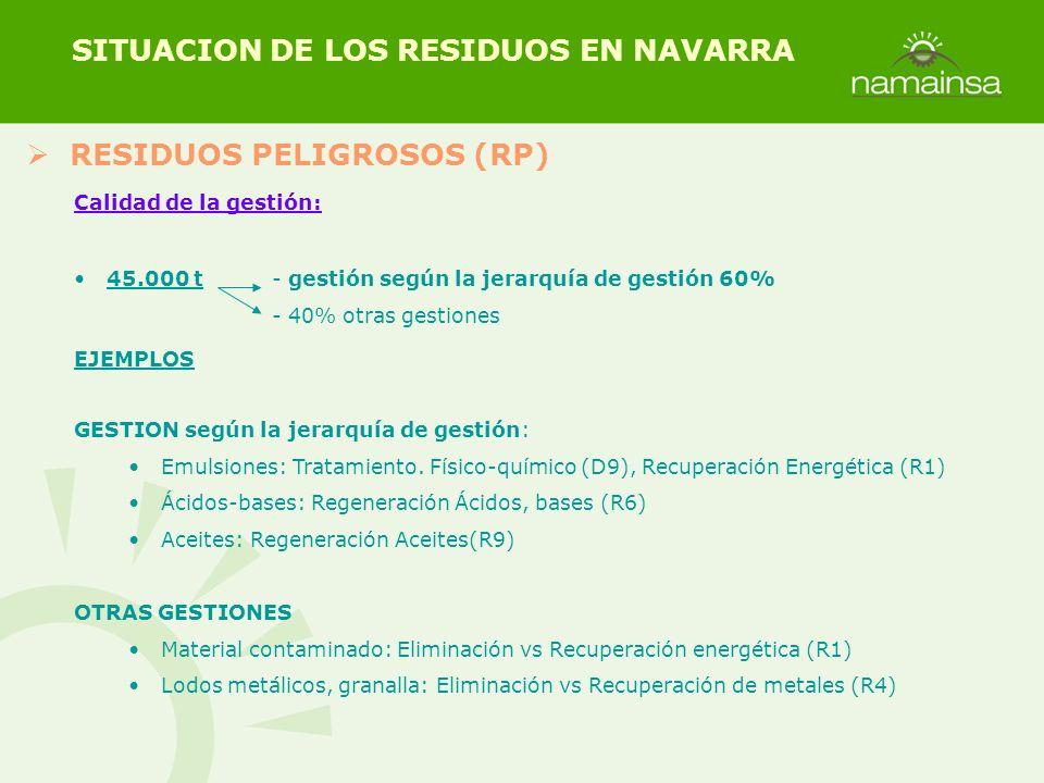 RESIDUOS PELIGROSOS (RP) SITUACION DE LOS RESIDUOS EN NAVARRA Calidad de la gestión: 45.000 t- gestión según la jerarquía de gestión 60% - 40% otras g