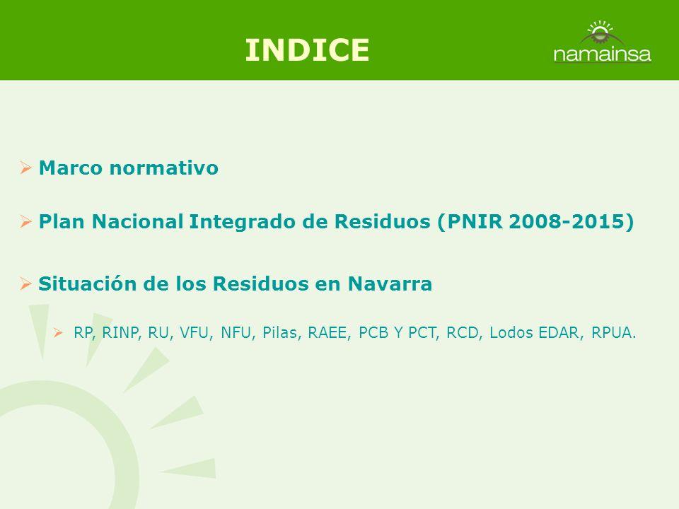 INDICE Marco normativo Plan Nacional Integrado de Residuos (PNIR 2008-2015) Situación de los Residuos en Navarra RP, RINP, RU, VFU, NFU, Pilas, RAEE,