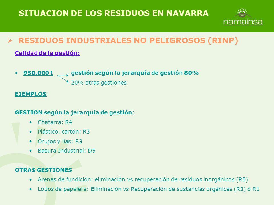RESIDUOS INDUSTRIALES NO PELIGROSOS (RINP) SITUACION DE LOS RESIDUOS EN NAVARRA Calidad de la gestión: 950.000 t- gestión según la jerarquía de gestió
