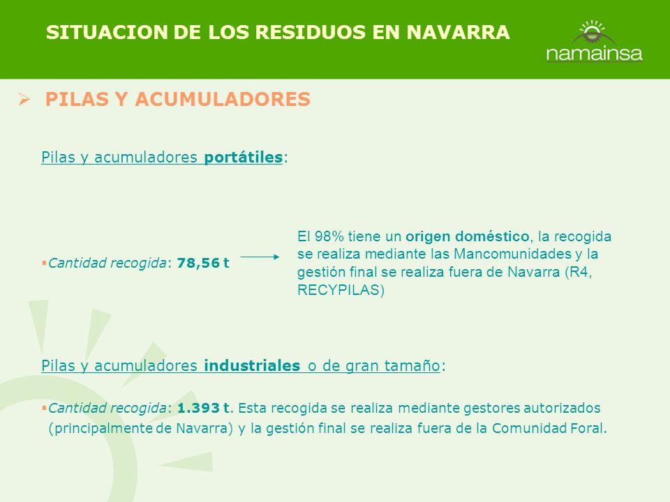 PILAS Y ACUMULADORES SITUACION DE LOS RESIDUOS EN NAVARRA Pilas y acumuladores portátiles: Cantidad recogida: 78,56 t Pilas y acumuladores industriale