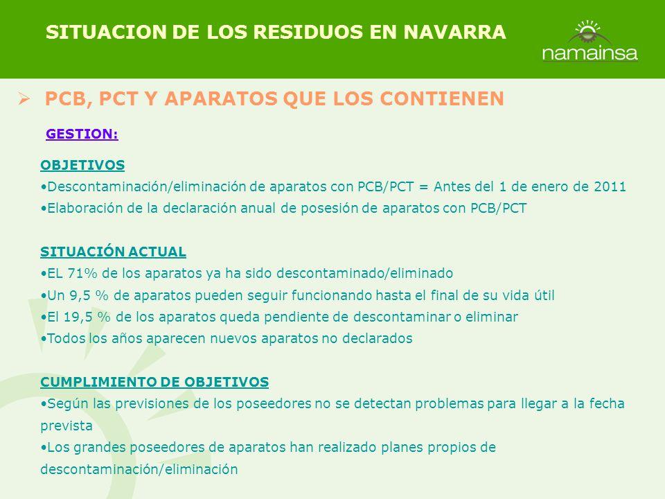 PCB, PCT Y APARATOS QUE LOS CONTIENEN SITUACION DE LOS RESIDUOS EN NAVARRA GESTION: OBJETIVOS Descontaminación/eliminación de aparatos con PCB/PCT = A