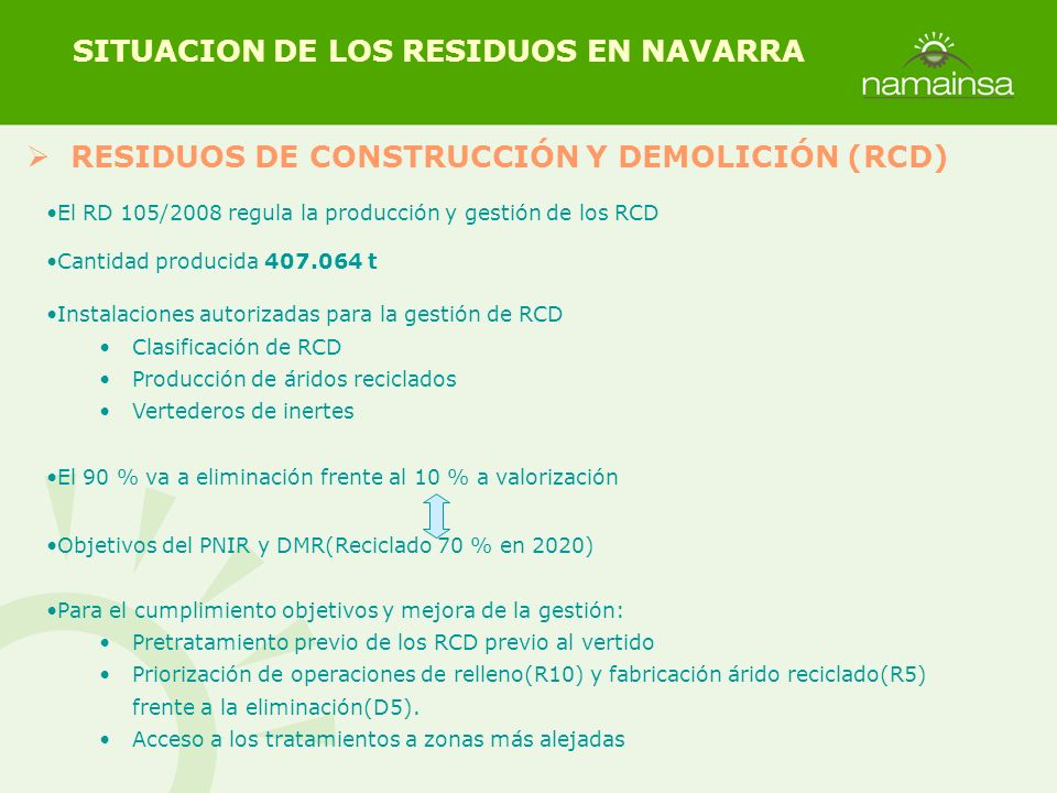 RESIDUOS DE CONSTRUCCIÓN Y DEMOLICIÓN (RCD) SITUACION DE LOS RESIDUOS EN NAVARRA El RD 105/2008 regula la producción y gestión de los RCD Cantidad pro