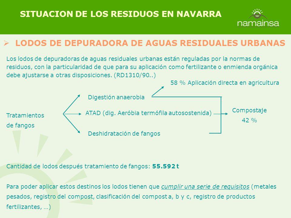 LODOS DE DEPURADORA DE AGUAS RESIDUALES URBANAS SITUACION DE LOS RESIDUOS EN NAVARRA Los lodos de depuradoras de aguas residuales urbanas están regula