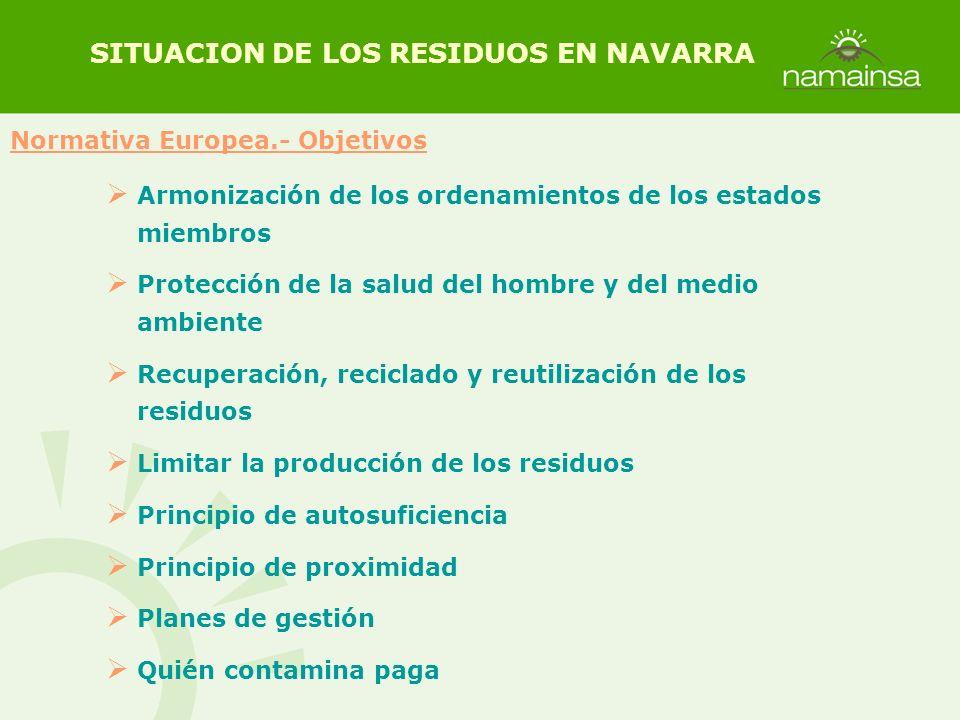 Normativa Europea.- Objetivos SITUACION DE LOS RESIDUOS EN NAVARRA Armonización de los ordenamientos de los estados miembros Protección de la salud de