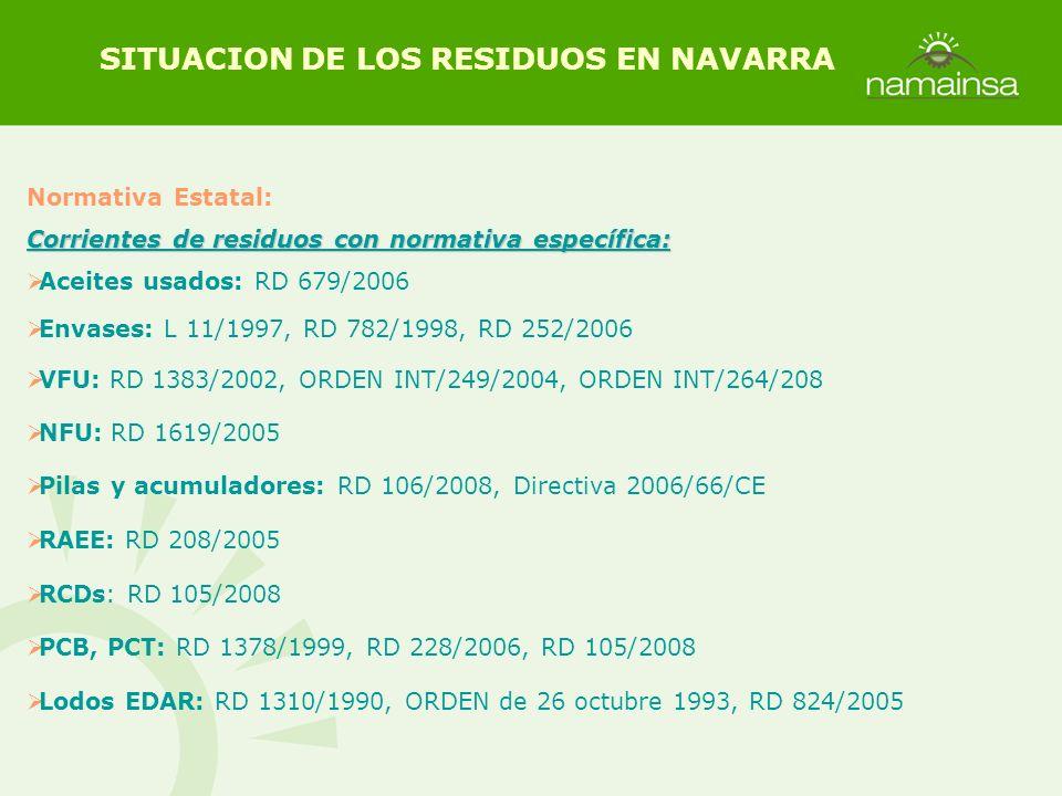 Normativa Estatal: Corrientes de residuos con normativa específica: Aceites usados: RD 679/2006 Envases: L 11/1997, RD 782/1998, RD 252/2006 VFU: RD 1