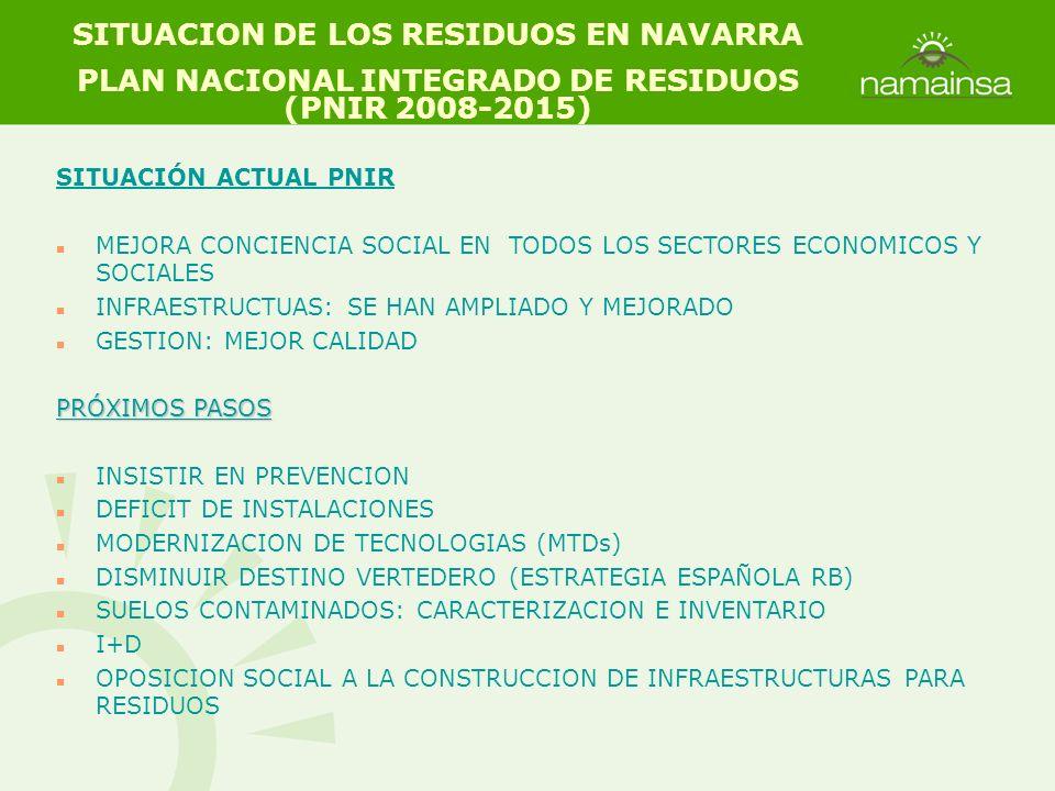 SITUACION DE LOS RESIDUOS EN NAVARRA PLAN NACIONAL INTEGRADO DE RESIDUOS (PNIR 2008-2015) SITUACIÓN ACTUAL PNIR n MEJORA CONCIENCIA SOCIAL EN TODOS LO