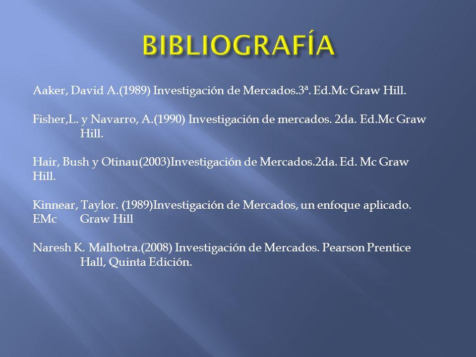 Aaker, David A.(1989) Investigación de Mercados.3ª. Ed.Mc Graw Hill. Fisher,L. y Navarro, A.(1990) Investigación de mercados. 2da. Ed.Mc Graw Hill. Ha