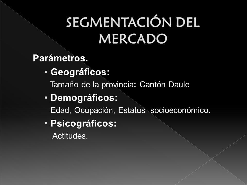 Parámetros. Geográficos: Tamaño de la provincia: Cantón Daule Demográficos: Edad, Ocupación, Estatus socioeconómico. Psicográficos: Actitudes.
