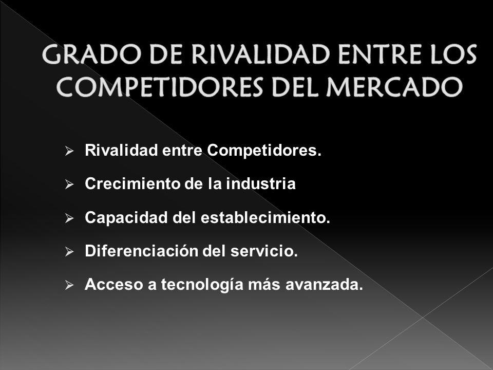 Rivalidad entre Competidores. Crecimiento de la industria Capacidad del establecimiento. Diferenciación del servicio. Acceso a tecnología más avanzada