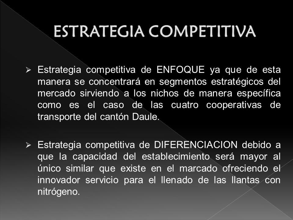 Estrategia competitiva de ENFOQUE ya que de esta manera se concentrará en segmentos estratégicos del mercado sirviendo a los nichos de manera específica como es el caso de las cuatro cooperativas de transporte del cantón Daule.