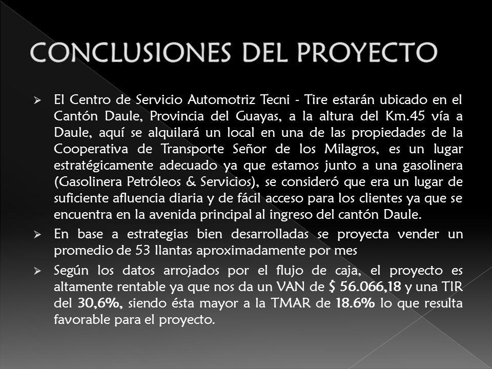 El Centro de Servicio Automotriz Tecni - Tire estarán ubicado en el Cantón Daule, Provincia del Guayas, a la altura del Km.45 vía a Daule, aquí se alquilará un local en una de las propiedades de la Cooperativa de Transporte Señor de los Milagros, es un lugar estratégicamente adecuado ya que estamos junto a una gasolinera (Gasolinera Petróleos & Servicios), se consideró que era un lugar de suficiente afluencia diaria y de fácil acceso para los clientes ya que se encuentra en la avenida principal al ingreso del cantón Daule.