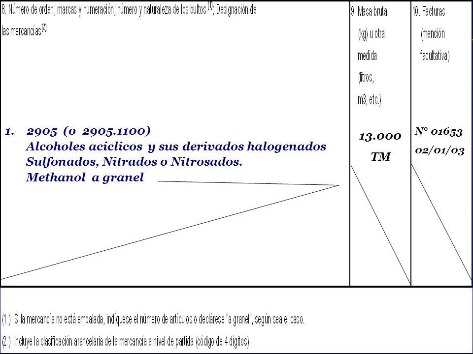 SOFOFA 1. 2905 (o 2905.1100) Alcoholes aciclicos y sus derivados halogenados Sulfonados, Nitrados o Nitrosados. Methanol a granel 13.000 TM N° 01653 0