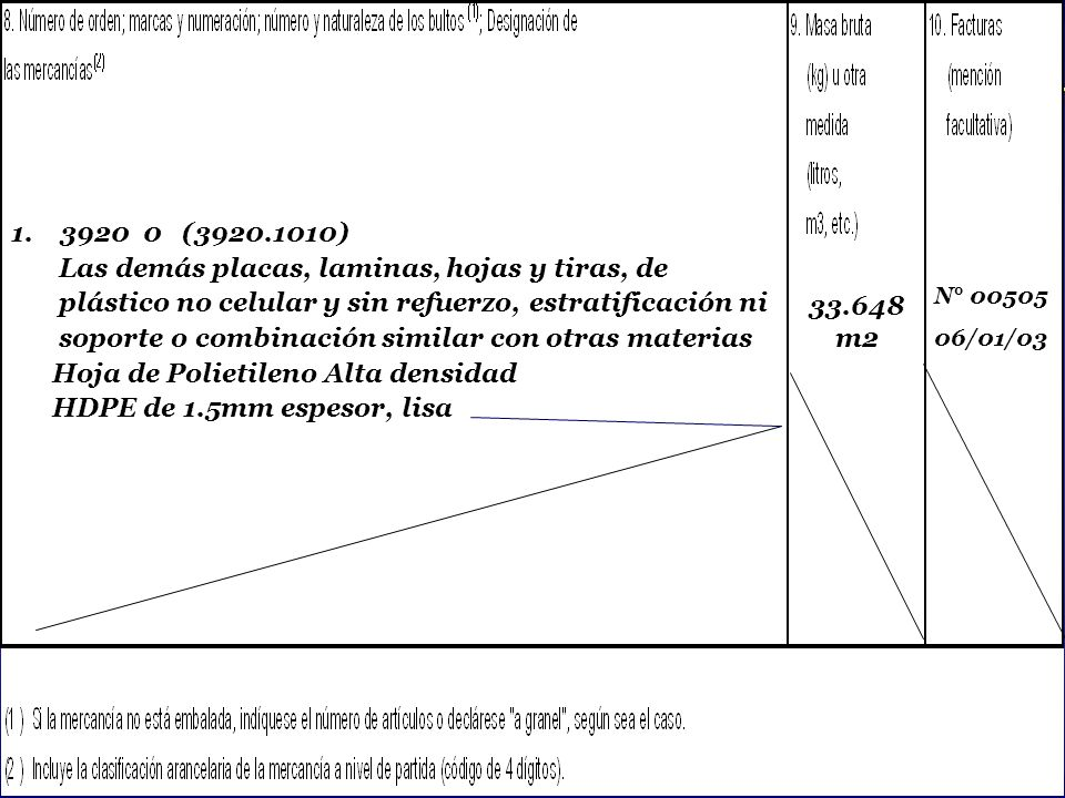 SOFOFA Se utilizó Resina de polietileno originario de Argentina y Carbón Negro originario de Estados Unidos, cuyo valor total incide en un 35% del precio franco fabrica - Declaración de Ingreso de los materiales no originarios