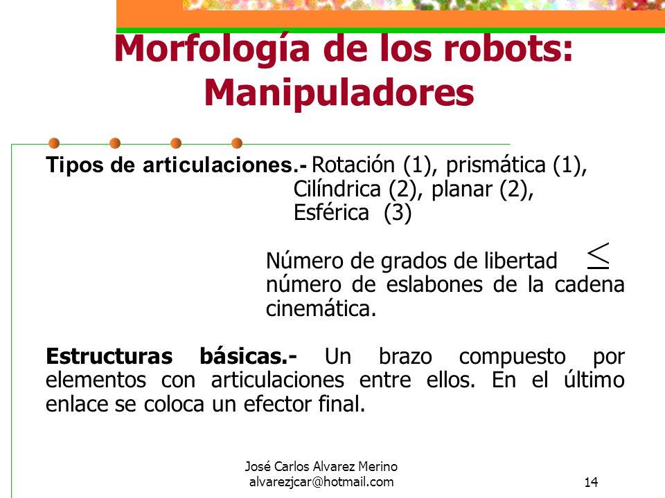 José Carlos Alvarez Merino alvarezjcar@hotmail.com14 Morfología de los robots: Manipuladores Tipos de articulaciones.- Rotación (1), prismática (1), C
