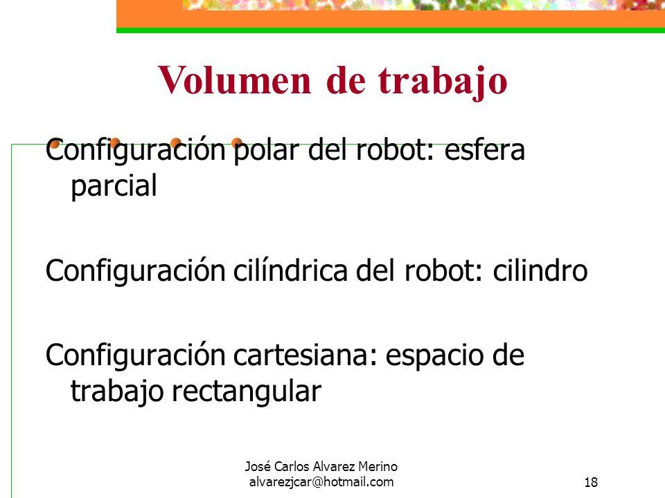 José Carlos Alvarez Merino alvarezjcar@hotmail.com18 Volumen de trabajo Configuración polar del robot: esfera parcial Configuración cilíndrica del rob