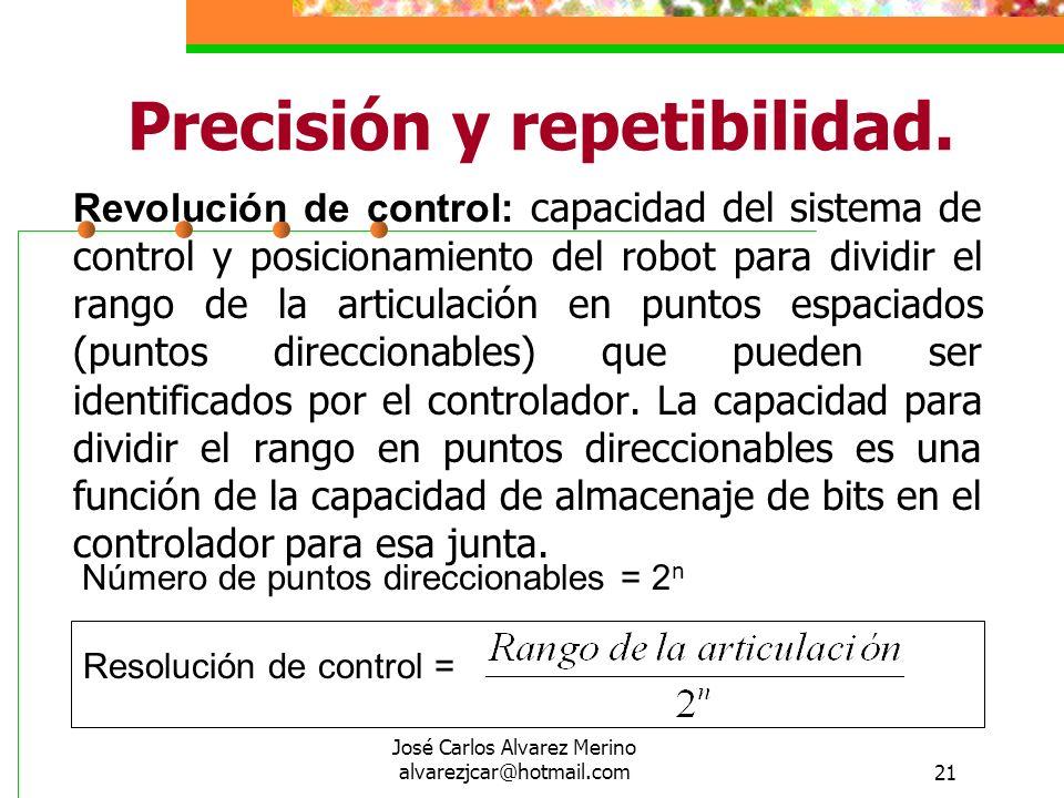 José Carlos Alvarez Merino alvarezjcar@hotmail.com21 Precisión y repetibilidad. Revolución de control: capacidad del sistema de control y posicionamie