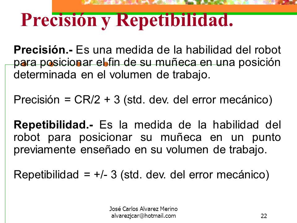 José Carlos Alvarez Merino alvarezjcar@hotmail.com22 Precisión y Repetibilidad. Precisión.- Es una medida de la habilidad del robot para posicionar el