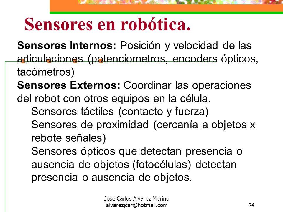 José Carlos Alvarez Merino alvarezjcar@hotmail.com24 Sensores en robótica. Sensores Internos: Posición y velocidad de las articulaciones (potenciometr
