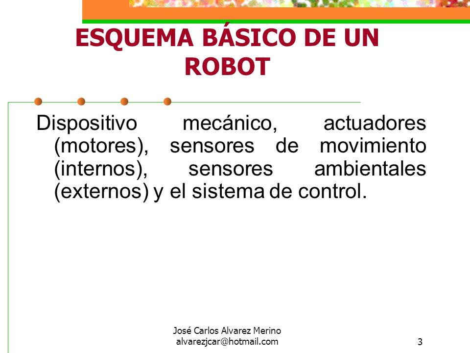 José Carlos Alvarez Merino alvarezjcar@hotmail.com3 ESQUEMA BÁSICO DE UN ROBOT Dispositivo mecánico, actuadores (motores), sensores de movimiento (int