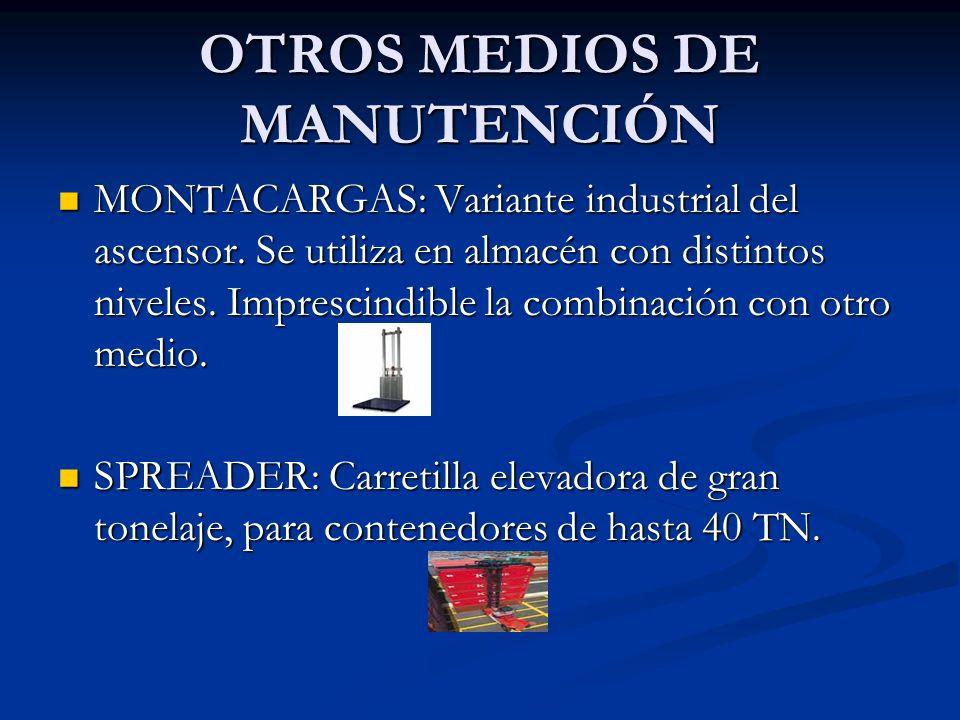 OTROS MEDIOS DE MANUTENCIÓN MONTACARGAS: Variante industrial del ascensor. Se utiliza en almacén con distintos niveles. Imprescindible la combinación