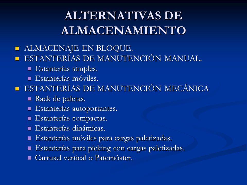 ALTERNATIVAS DE ALMACENAMIENTO ALMACENAJE EN BLOQUE. ALMACENAJE EN BLOQUE. ESTANTERÍAS DE MANUTENCIÓN MANUAL. ESTANTERÍAS DE MANUTENCIÓN MANUAL. Estan