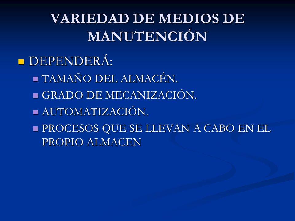 VARIEDAD DE MEDIOS DE MANUTENCIÓN DEPENDERÁ: DEPENDERÁ: TAMAÑO DEL ALMACÉN. TAMAÑO DEL ALMACÉN. GRADO DE MECANIZACIÓN. GRADO DE MECANIZACIÓN. AUTOMATI