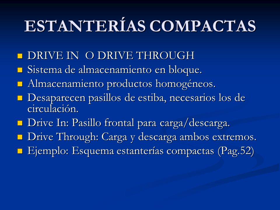 ESTANTERÍAS COMPACTAS DRIVE IN O DRIVE THROUGH DRIVE IN O DRIVE THROUGH Sistema de almacenamiento en bloque. Sistema de almacenamiento en bloque. Alma