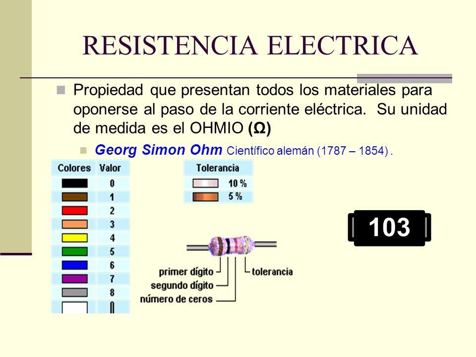 RESISTENCIA ELECTRICA Propiedad que presentan todos los materiales para oponerse al paso de la corriente eléctrica. Su unidad de medida es el OHMIO (Ω