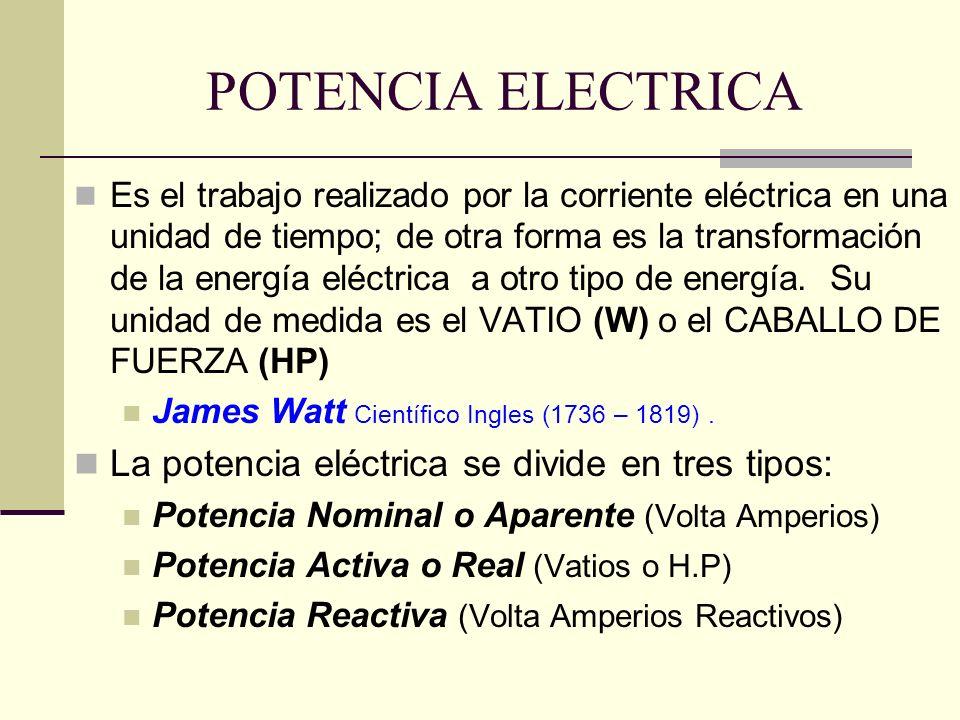POTENCIA ELECTRICA Es el trabajo realizado por la corriente eléctrica en una unidad de tiempo; de otra forma es la transformación de la energía eléctr