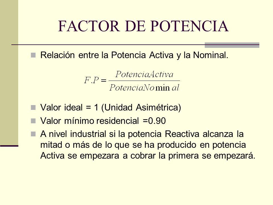 FACTOR DE POTENCIA Relación entre la Potencia Activa y la Nominal. Valor ideal = 1 (Unidad Asimétrica) Valor mínimo residencial =0.90 A nivel industri