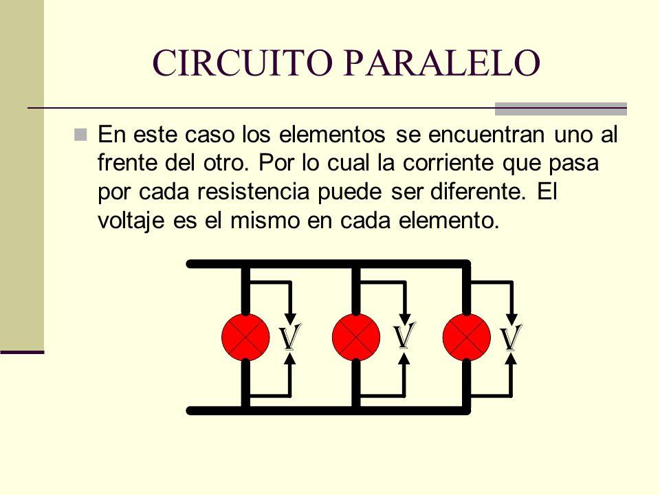 CIRCUITO PARALELO En este caso los elementos se encuentran uno al frente del otro. Por lo cual la corriente que pasa por cada resistencia puede ser di