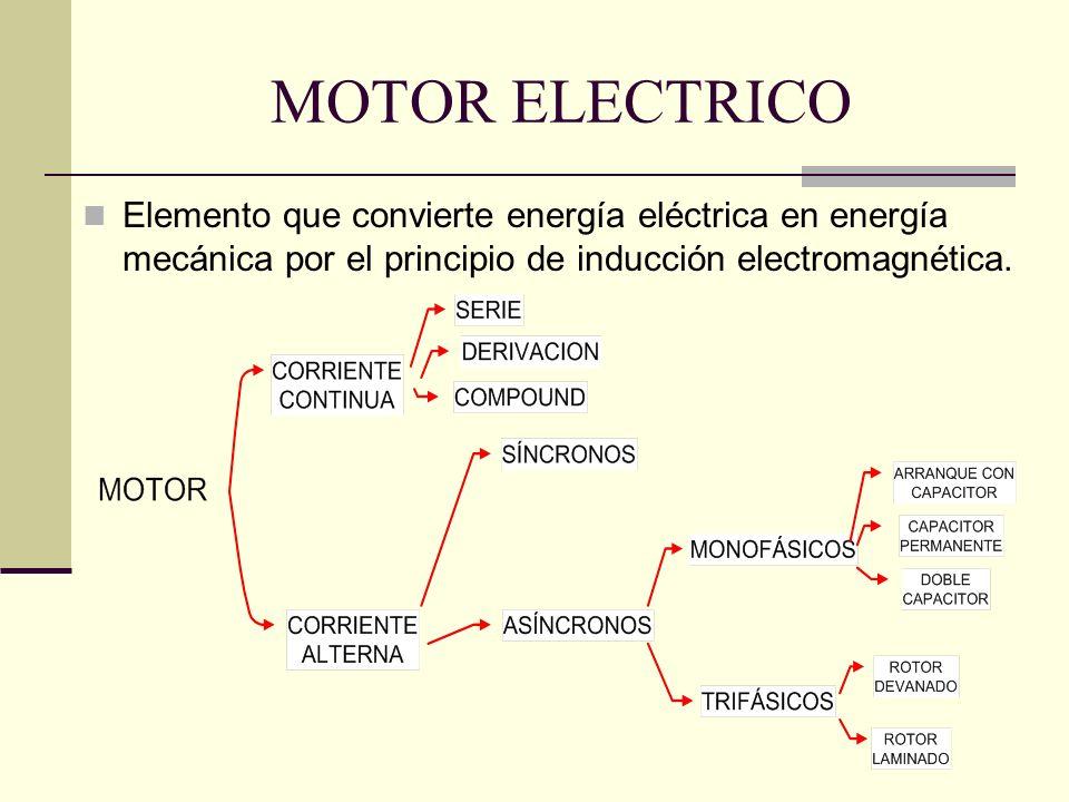 MOTOR ELECTRICO Elemento que convierte energía eléctrica en energía mecánica por el principio de inducción electromagnética.
