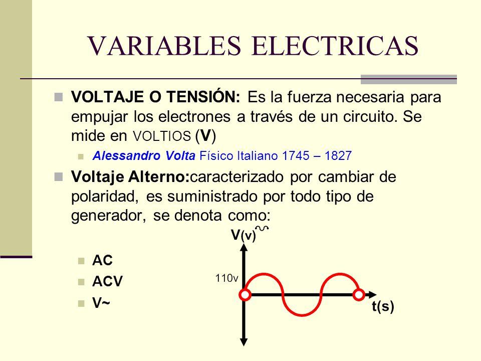 VARIABLES ELECTRICAS VOLTAJE O TENSIÓN: Es la fuerza necesaria para empujar los electrones a través de un circuito. Se mide en VOLTIOS (V) Alessandro
