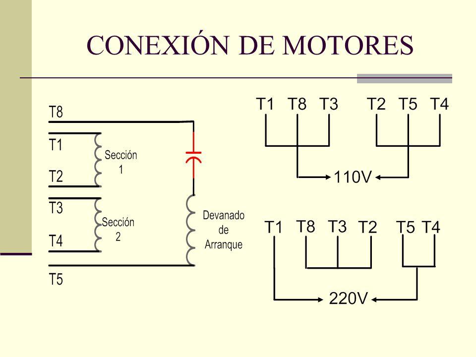 CONEXIÓN DE MOTORES