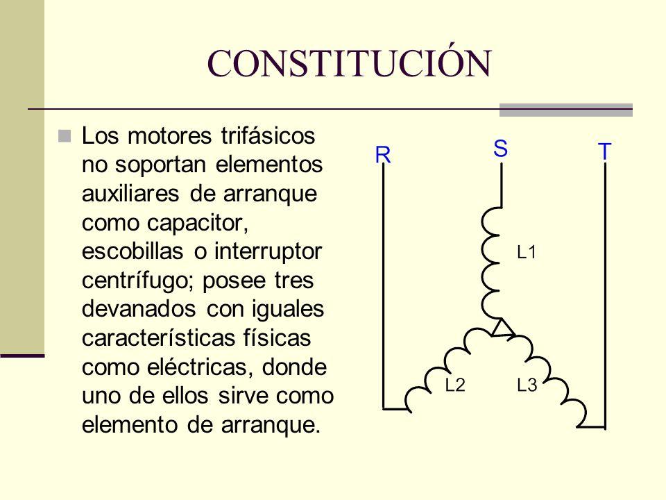 CONSTITUCIÓN Los motores trifásicos no soportan elementos auxiliares de arranque como capacitor, escobillas o interruptor centrífugo; posee tres devan