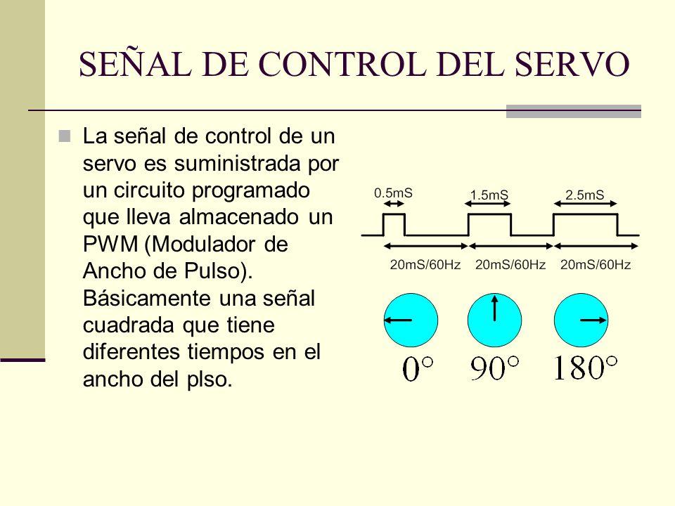 SEÑAL DE CONTROL DEL SERVO La señal de control de un servo es suministrada por un circuito programado que lleva almacenado un PWM (Modulador de Ancho