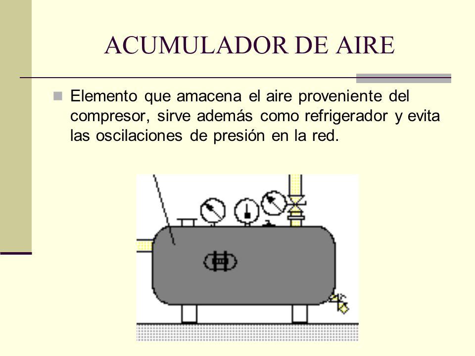 ACUMULADOR DE AIRE Elemento que amacena el aire proveniente del compresor, sirve además como refrigerador y evita las oscilaciones de presión en la re