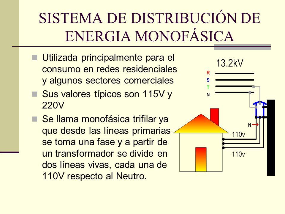 SISTEMA DE DISTRIBUCIÓN DE ENERGIA MONOFÁSICA Utilizada principalmente para el consumo en redes residenciales y algunos sectores comerciales Sus valor