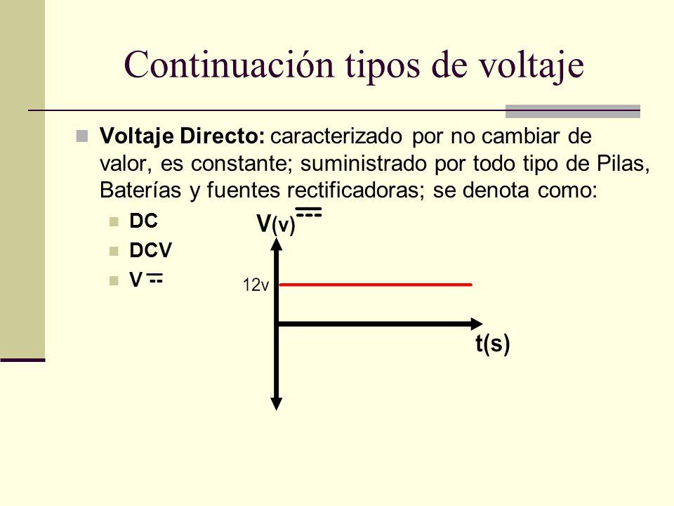 Continuación tipos de voltaje Voltaje Directo: caracterizado por no cambiar de valor, es constante; suministrado por todo tipo de Pilas, Baterías y fu