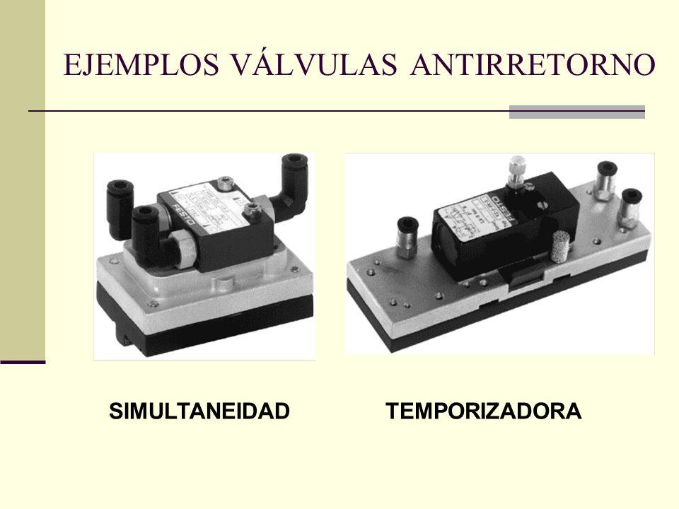 EJEMPLOS VÁLVULAS ANTIRRETORNO SIMULTANEIDADTEMPORIZADORA