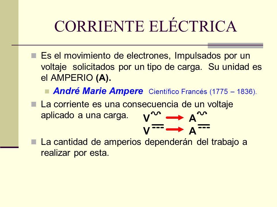 CORRIENTE ELÉCTRICA Es el movimiento de electrones, Impulsados por un voltaje solicitados por un tipo de carga. Su unidad es el AMPERIO (A). André Mar