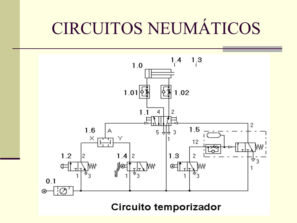 CIRCUITOS NEUMÁTICOS