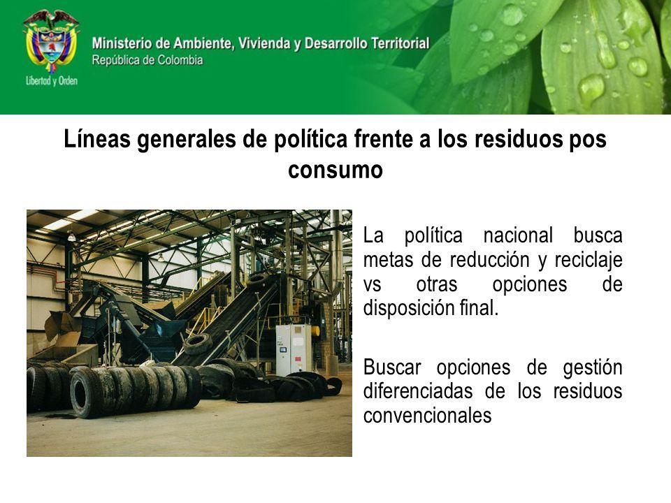 Líneas generales de política frente a los residuos pos consumo La política nacional busca metas de reducción y reciclaje vs otras opciones de disposic