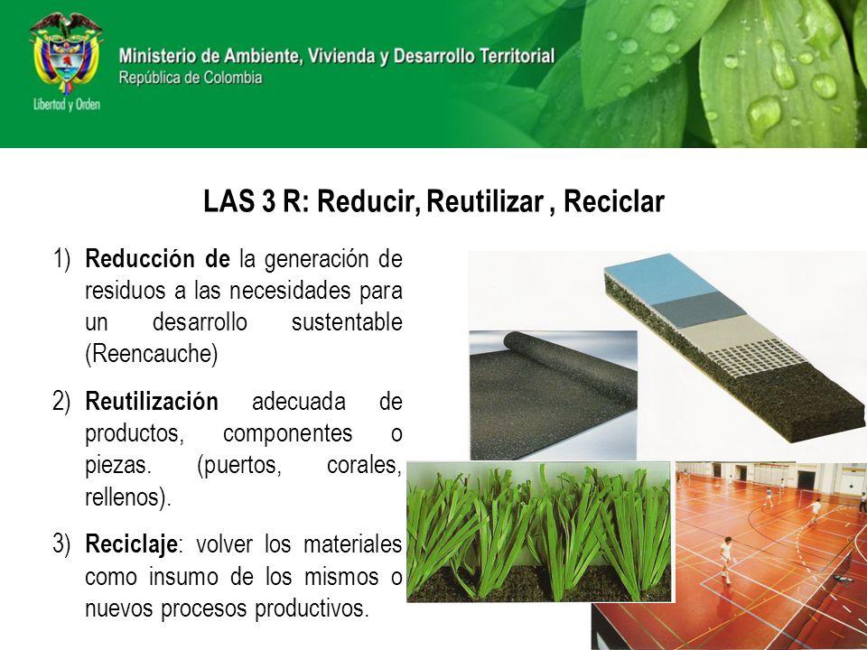LAS 3 R: Reducir, Reutilizar, Reciclar 1) Reducción de la generación de residuos a las necesidades para un desarrollo sustentable (Reencauche) 2) Reut