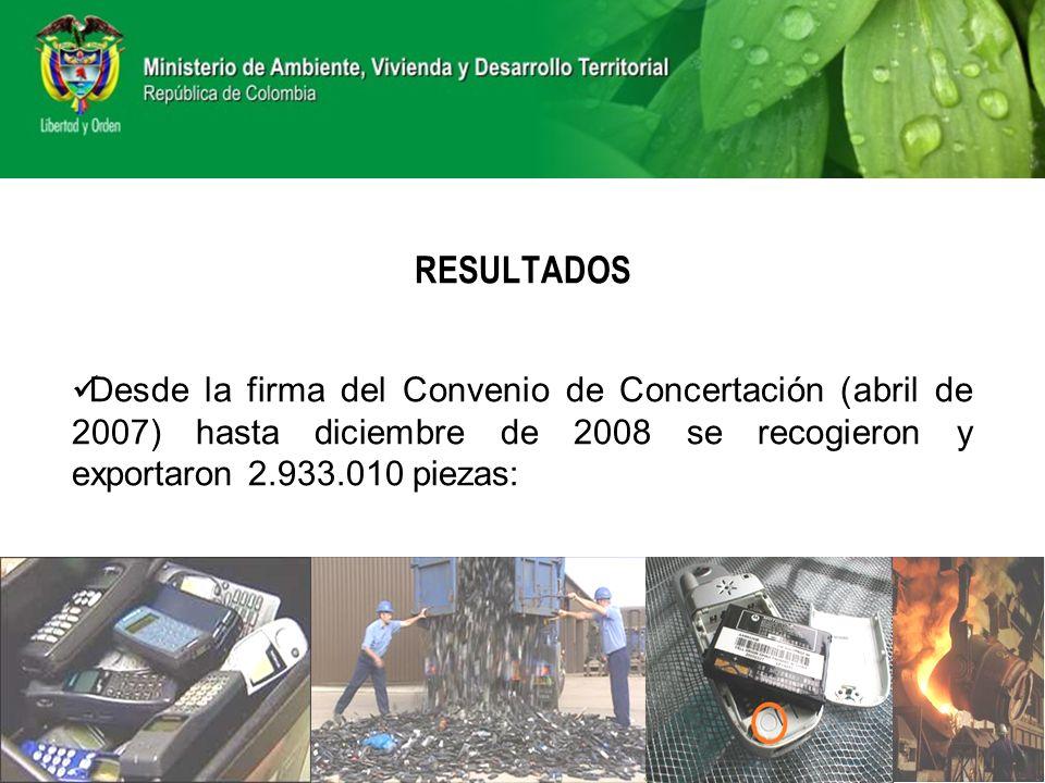 Desde la firma del Convenio de Concertación (abril de 2007) hasta diciembre de 2008 se recogieron y exportaron 2.933.010 piezas: RESULTADOS